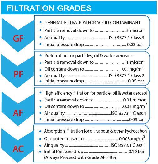 testrapport aqua af kalkfilter